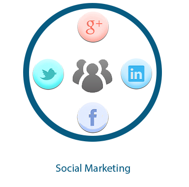 Social_Marketing_hover